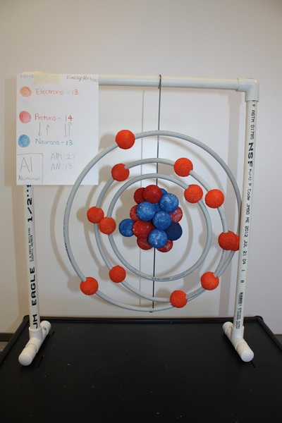atom model project info  grade math science